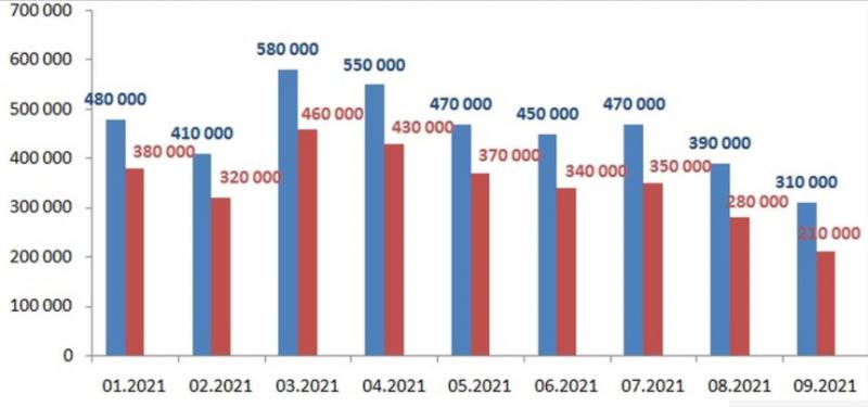 Рынок мяса Китая: импорт говядины растет, свинины - падает