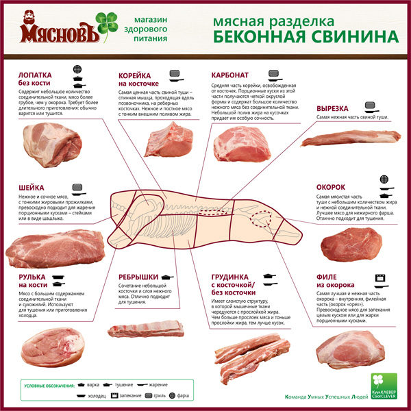 http://meatinfo.ru/data/profile/107145/profilemj918L_img.jpg